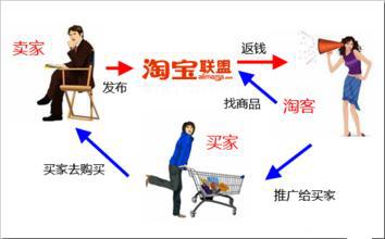 公众号淘客系统搭建制作流程