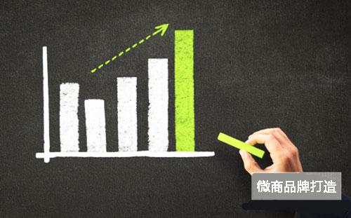 如何做好微商的品牌策划与品牌传播?