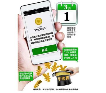 微信淘宝客提现1万手续费多少?微信淘宝客提现流程?