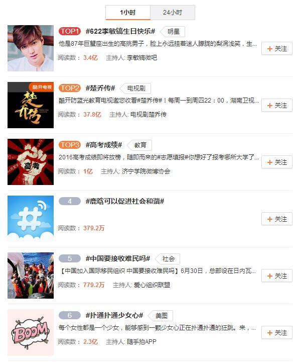 淘宝客微博推广秘笈——学会一天快速吸引粉丝20万+,轻松月入三万