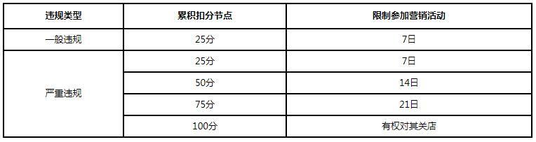2018京东双11活动商家报名时间是什么时候?有什么条件?