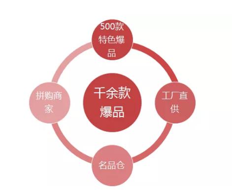 京东拼购双十一招商方案