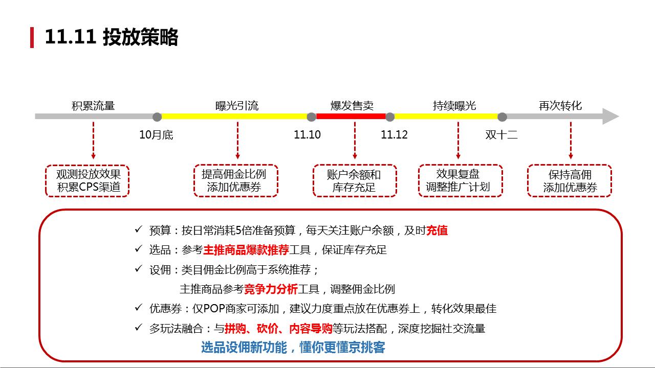 京东双11最新玩法如何备战京挑客策略