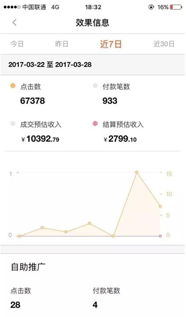 淘宝客结合自媒体,日入3000玩法大揭秘!