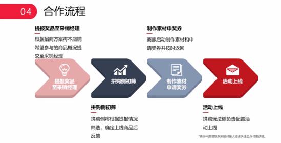 京东双11团长免单有哪些招商方案?可以给商家带来哪些好处? 第5张