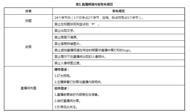 京东直播频道管理规则通知