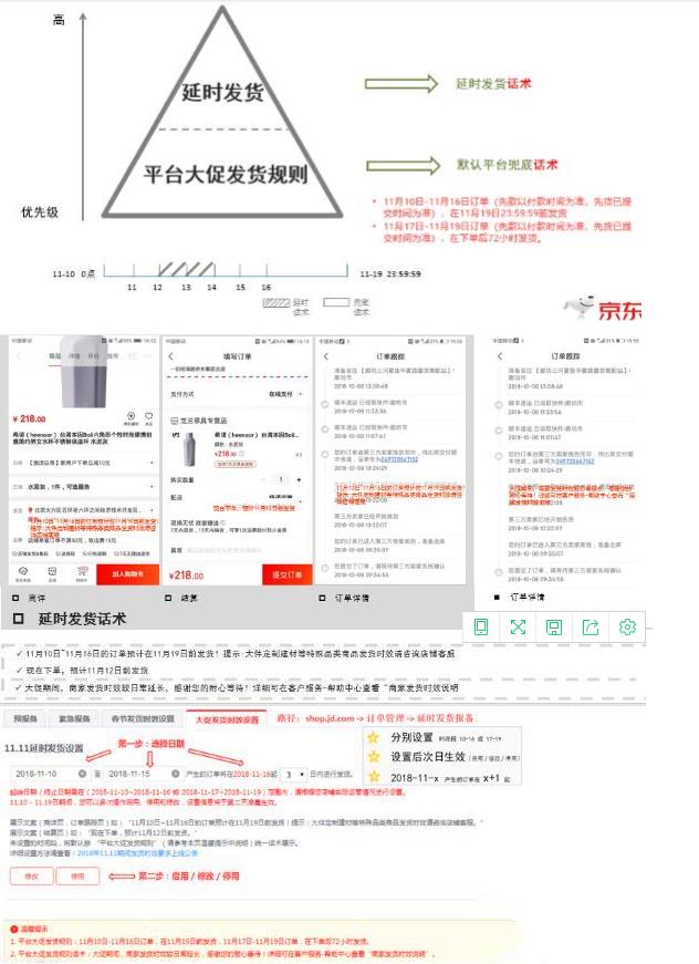 2018年京东双11发货时效如何设置?