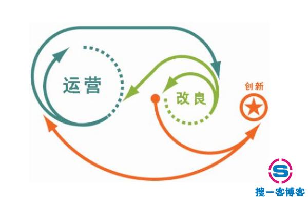 京东新店铺运营有什么好的策略?